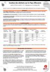 Tous savoir sur la redevance incitative, depuis le 1er janvier 2016 - PDF 525 Ko